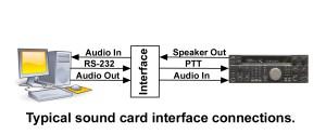 Sound Card Interface Diagram JPG 2